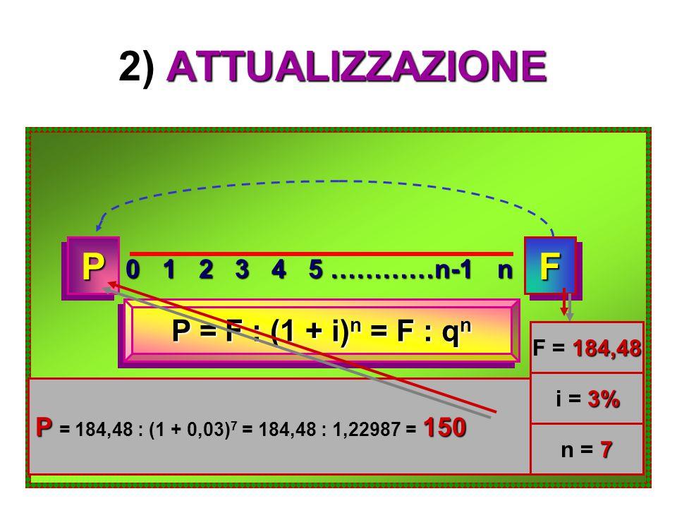 considerazioni finali sull'utilizzo delle 3 basi di confronto 84,1 99,1 VAN (A1) = 84,1 VAN (A2) = 99,1 97,75 114,9 VF (A1) = 97,75 VF (A2) = 114,9 30,6 36,1 AE'(A1) = 30,6 AE'(A2) = 36,1 30,8 36,3 AE''(A1) = 30,8 AE''(A2) = 36,3 rapporto bilanci: 84,1 99,1 0,85 VAN (A1) 84,1 : VAN (A2) 99,1 = 0,85 97,75 114,9 0,85 VF (A1) 97,75 : VF (A2) 114,9 = 0,85 30,6 36,1 0,85 AE'(A1) 30,6 : AE'(A2) 36,1 = 0,85 30,8 36,3 0,85 AE''(A1) 30,8 : AE''(A2) 36,3 = 0,85 è indifferente utilizzare nelle valutazioni una delle 3 basi di confronto VAN - VF - AE' - AE'' solitamente si utilizza il VAN è indifferente utilizzare nelle valutazioni una delle 3 basi di confronto VAN - VF - AE' - AE'' solitamente si utilizza il VAN