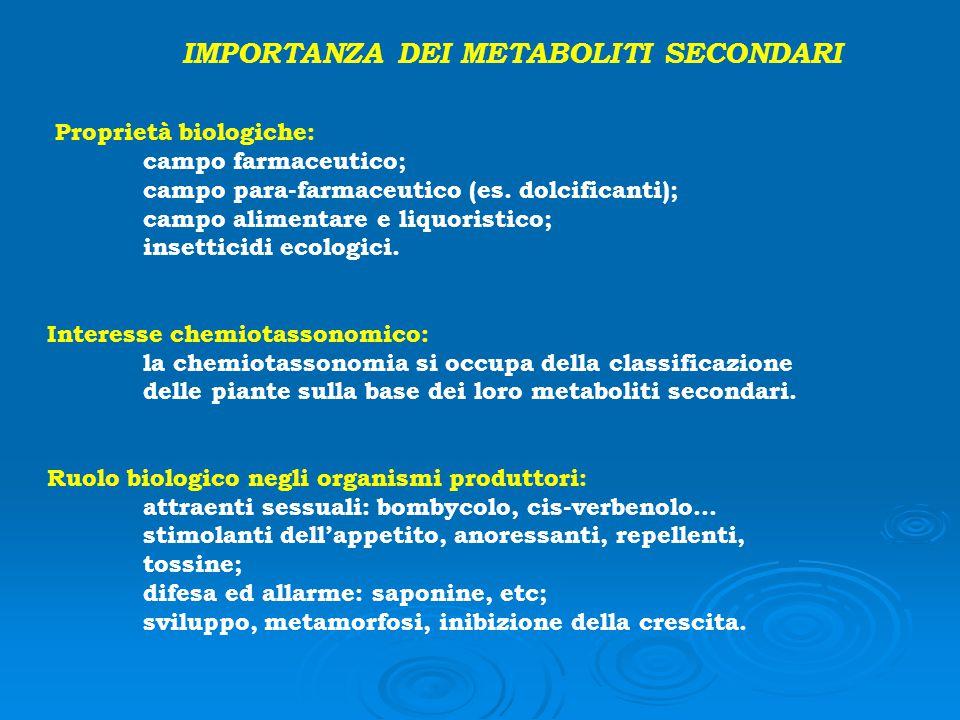 Proprietà biologiche: campo farmaceutico; campo para-farmaceutico (es. dolcificanti); campo alimentare e liquoristico; insetticidi ecologici. Interess