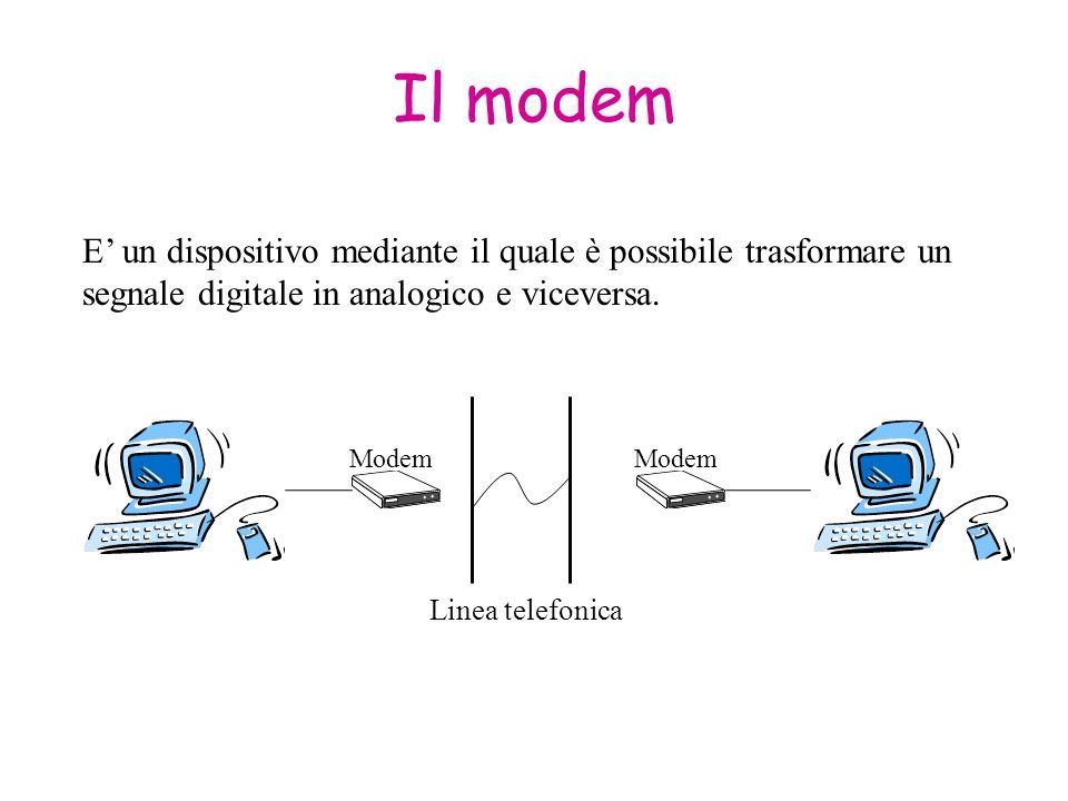 Il modem E' un dispositivo mediante il quale è possibile trasformare un segnale digitale in analogico e viceversa. Modem Linea telefonica