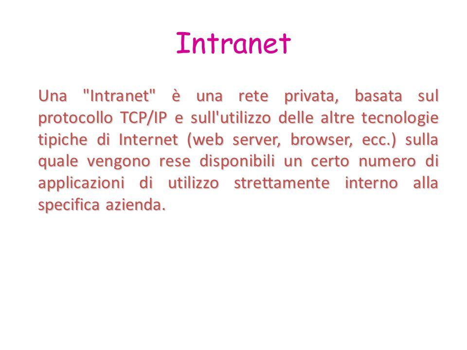 Intranet Una Intranet è una rete privata, basata sul protocollo TCP/IP e sull utilizzo delle altre tecnologie tipiche di Internet (web server, browser, ecc.) sulla quale vengono rese disponibili un certo numero di applicazioni di utilizzo strettamente interno alla specifica azienda.