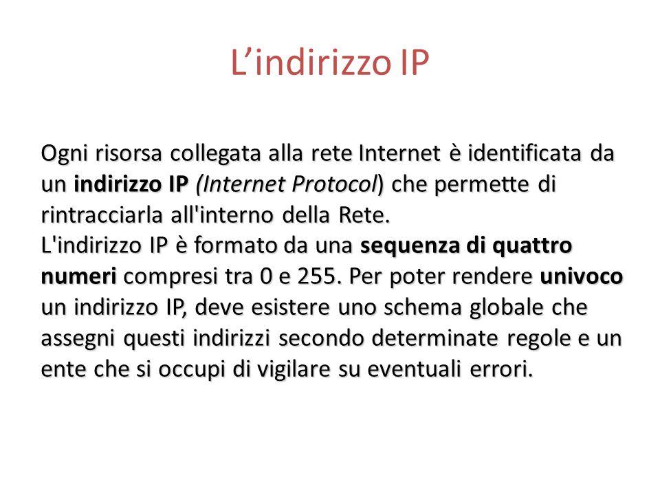 L'indirizzo IP Ogni risorsa collegata alla rete Internet è identificata da un indirizzo IP (Internet Protocol) che permette di rintracciarla all'inter