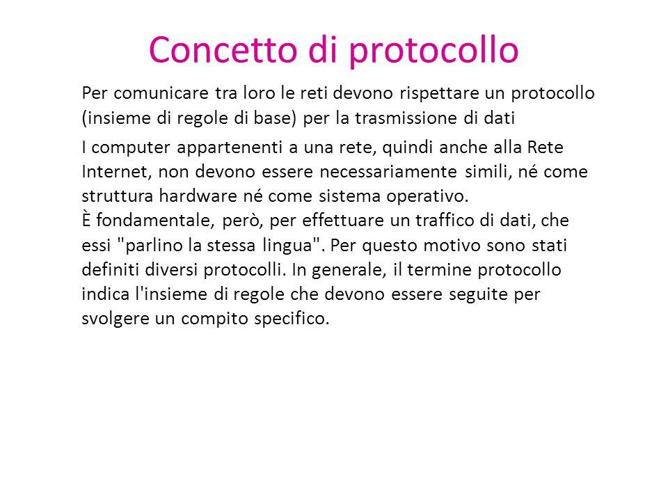 Concetto di protocollo Per comunicare tra loro le reti devono rispettare un protocollo (insieme di regole di base) per la trasmissione di dati I compu