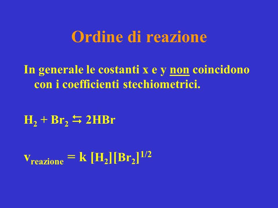 Ordine di reazione In generale le costanti x e y non coincidono con i coefficienti stechiometrici. H 2 + Br 2  2HBr v reazione = k [ H 2 ][ Br 2 ] 1/