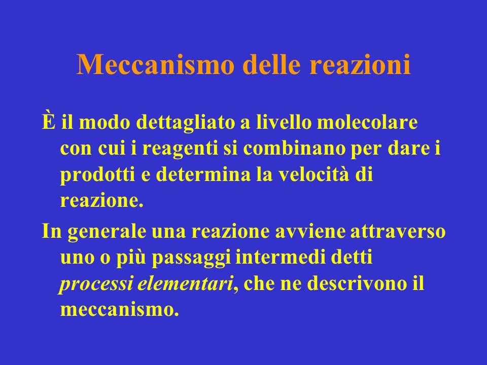 Meccanismo delle reazioni È il modo dettagliato a livello molecolare con cui i reagenti si combinano per dare i prodotti e determina la velocità di re