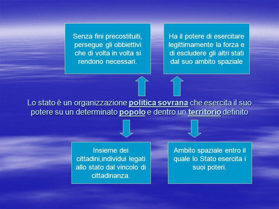 Lo stato è un organizzazione politica sovrana che esercita il suo potere su un determinato popolo e dentro un territorio definito Senza fini precostituiti, persegue gli obbiettivi che di volta in volta si rendono necessari.