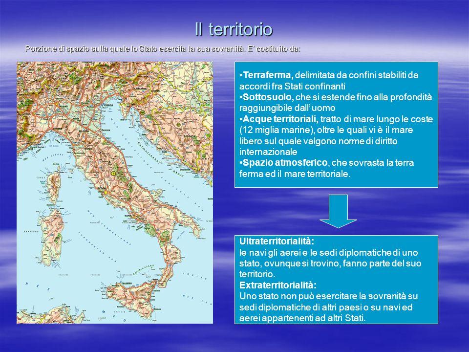 Il territorio Porzione di spazio sulla quale lo Stato esercita la sua sovranità.