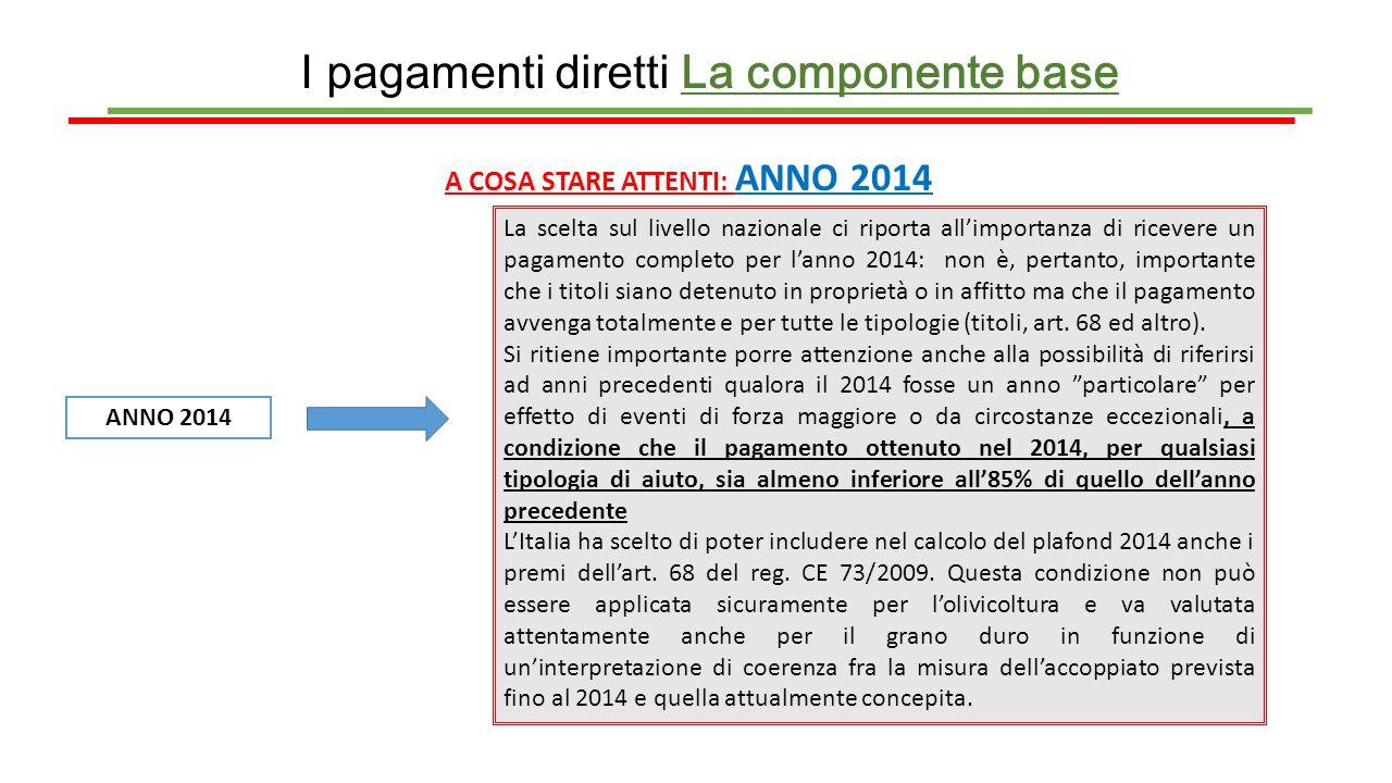I pagamenti diretti La componente base A COSA STARE ATTENTI: ANNO 2014 ANNO 2014 La scelta sul livello nazionale ci riporta all'importanza di ricevere