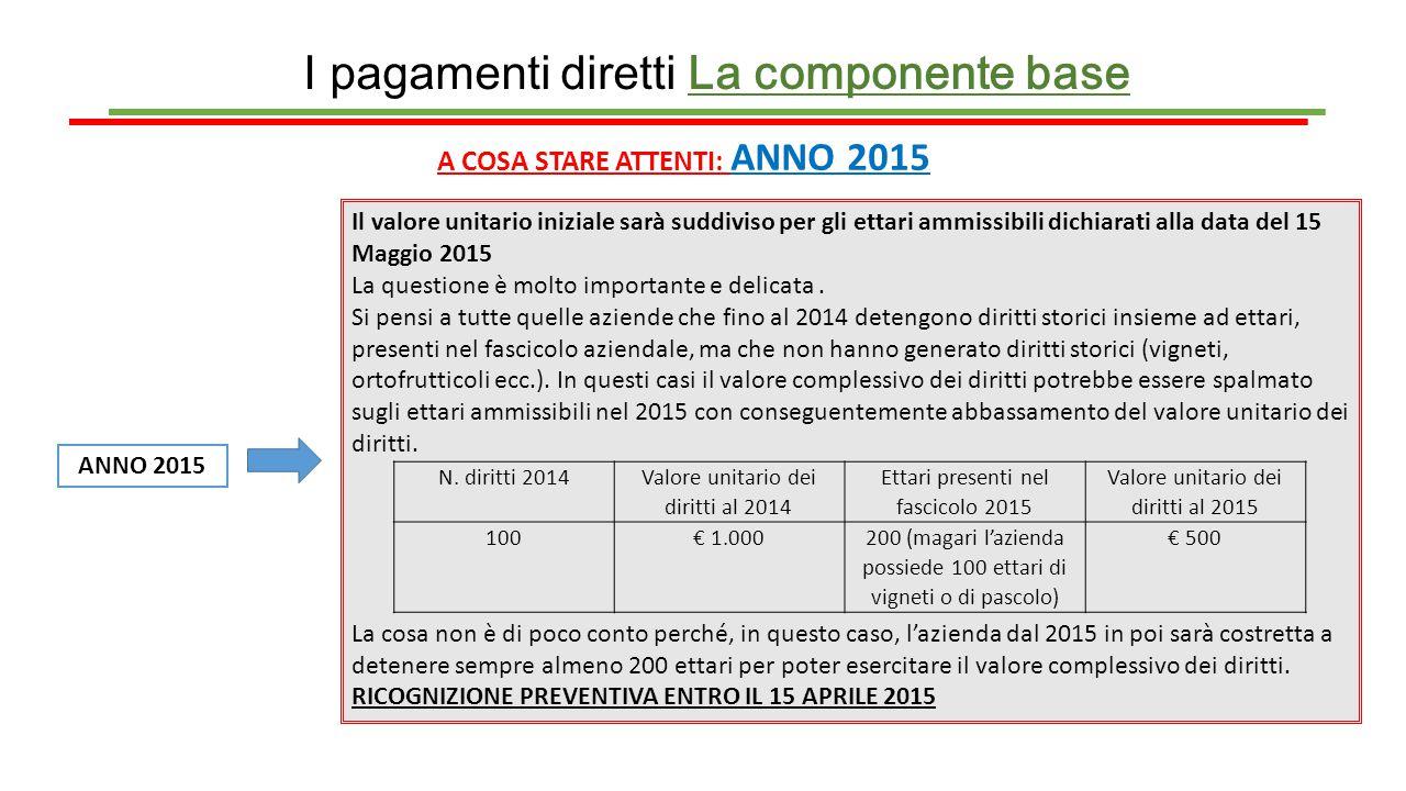 I pagamenti diretti La componente base A COSA STARE ATTENTI: ANNO 2015 ANNO 2015 Il valore unitario iniziale sarà suddiviso per gli ettari ammissibili