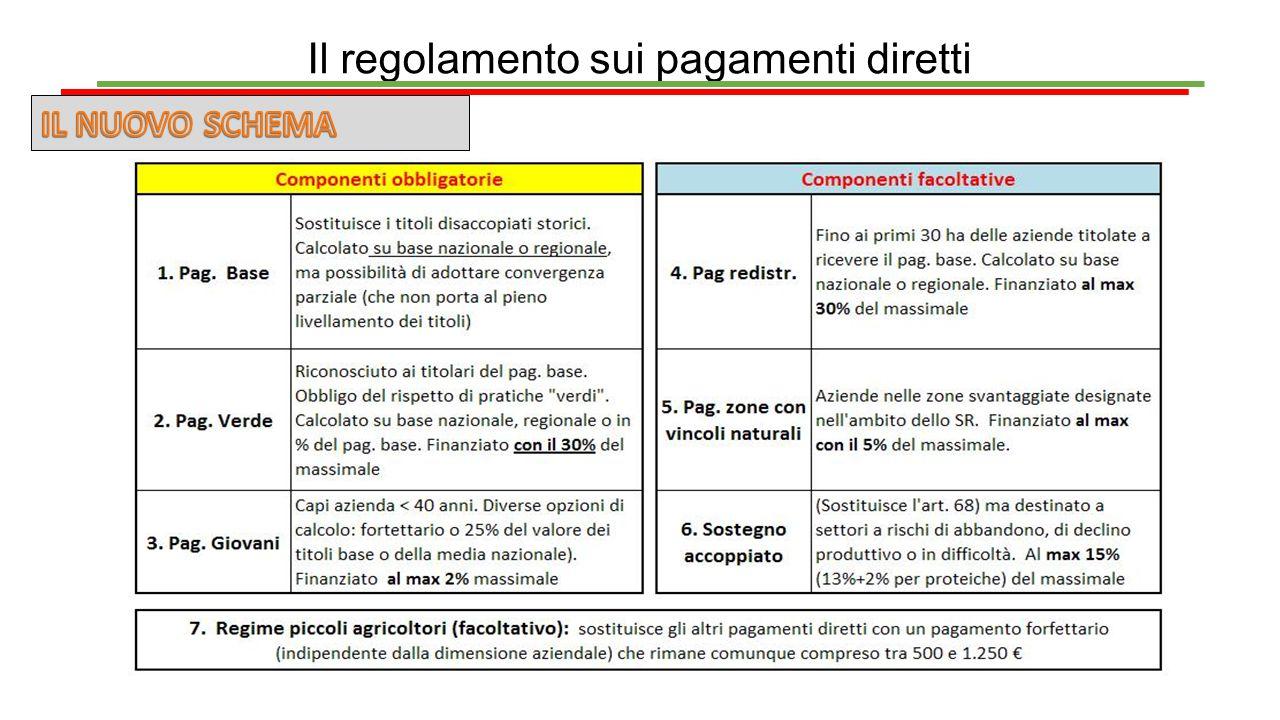 I pagamenti diretti: L'aiuto accoppiato Le scelte nazionali sugli aiuti accoppiati MacrosettoriPlafond (milioni di euro) Percentuale sul totale Zootecnia211,8749,36% Seminativi146,9734,24% Olivo70,3916,40% Totale429,22 Il sostegno accoppiato sull'olivo SottomisureImporto unitario per ettaroPlafond in milioni di € Premio base (Liguria, Puglia e Calabria)78 €44,21 Premio aggiuntivo olivicoltura in pendenza (Puglia e Calabria) 70 €3,10 Premio olivicoltura di qualità130 €3,00 Totale70,39