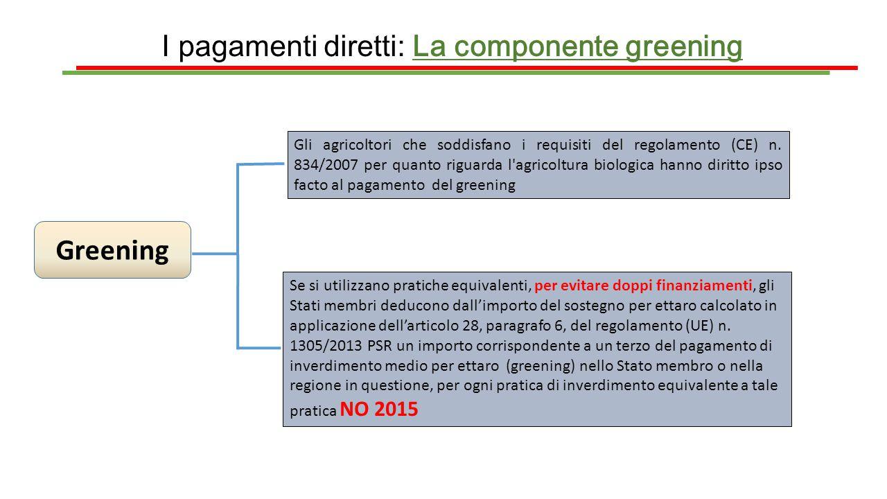 I pagamenti diretti: La componente greening Greening Gli agricoltori che soddisfano i requisiti del regolamento (CE) n. 834/2007 per quanto riguarda l