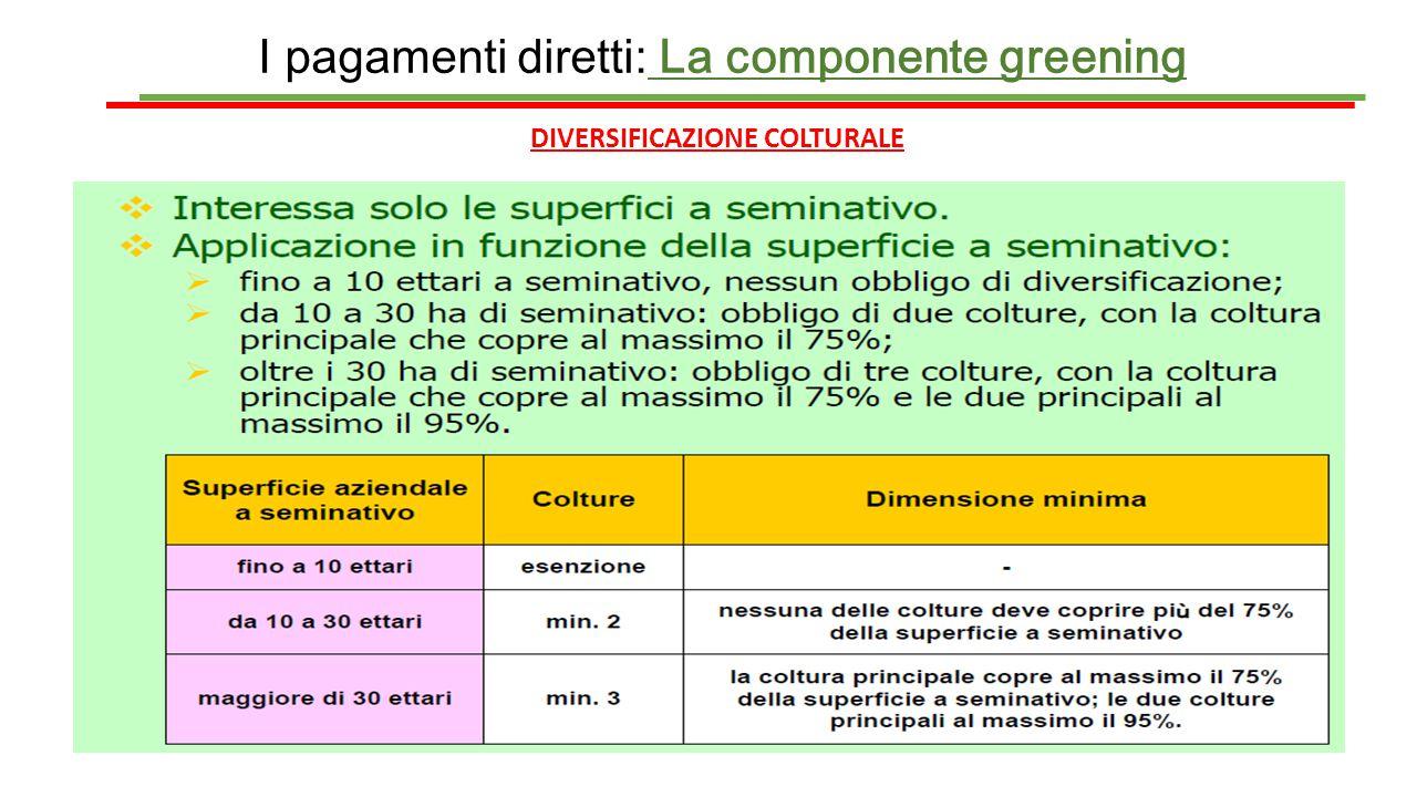 I pagamenti diretti: La componente greening DIVERSIFICAZIONE COLTURALE