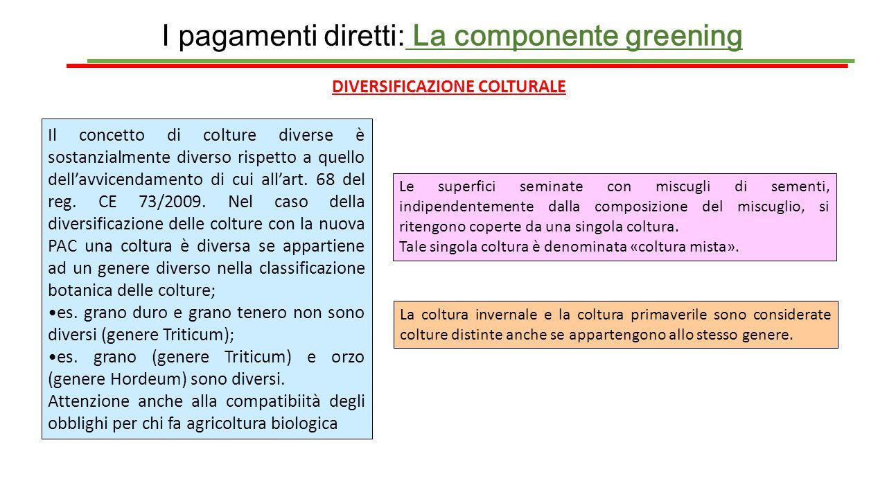 I pagamenti diretti: La componente greening DIVERSIFICAZIONE COLTURALE Il concetto di colture diverse è sostanzialmente diverso rispetto a quello dell