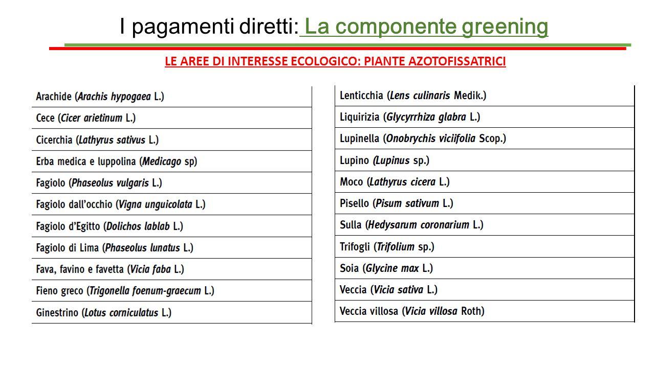 I pagamenti diretti: La componente greening LE AREE DI INTERESSE ECOLOGICO: PIANTE AZOTOFISSATRICI