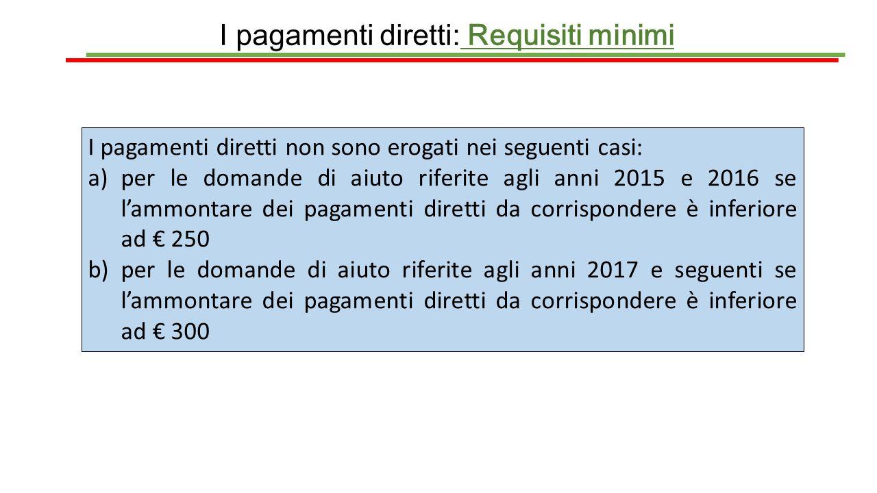 I pagamenti diretti: Requisiti minimi I pagamenti diretti non sono erogati nei seguenti casi: a)per le domande di aiuto riferite agli anni 2015 e 2016