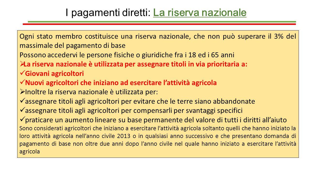 I pagamenti diretti: La riserva nazionale Ogni stato membro costituisce una riserva nazionale, che non può superare il 3% del massimale del pagamento