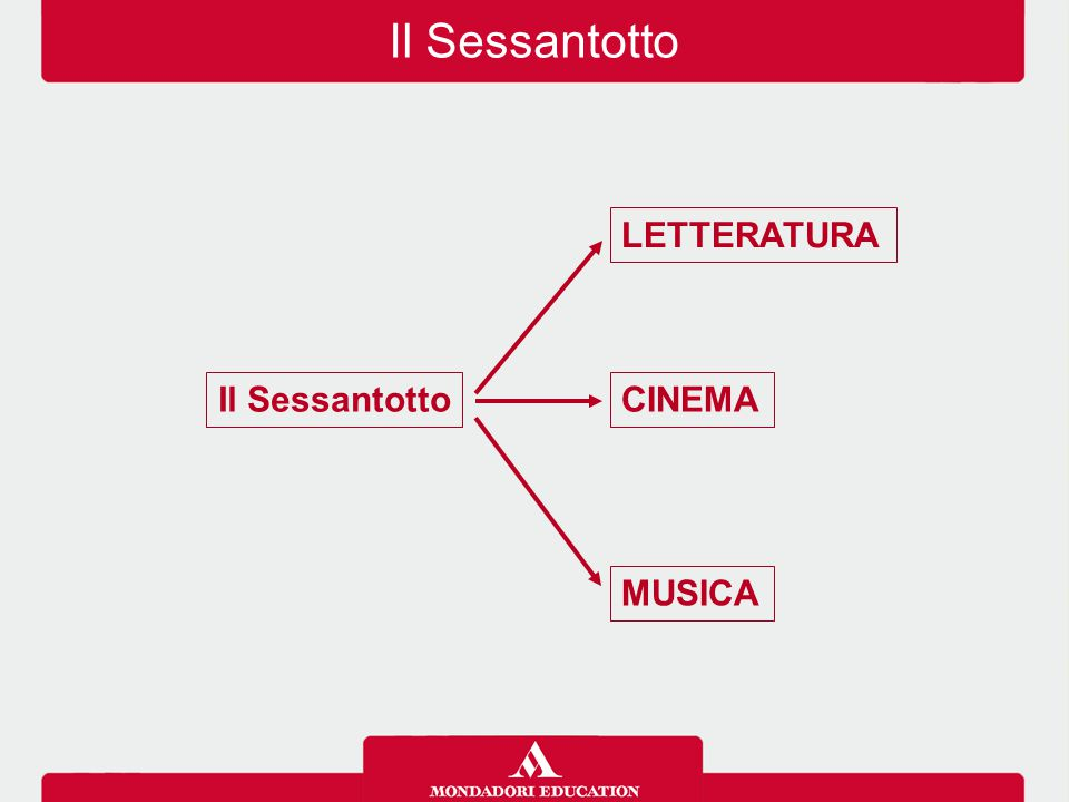 Il Sessantotto LETTERATURA CINEMA MUSICA
