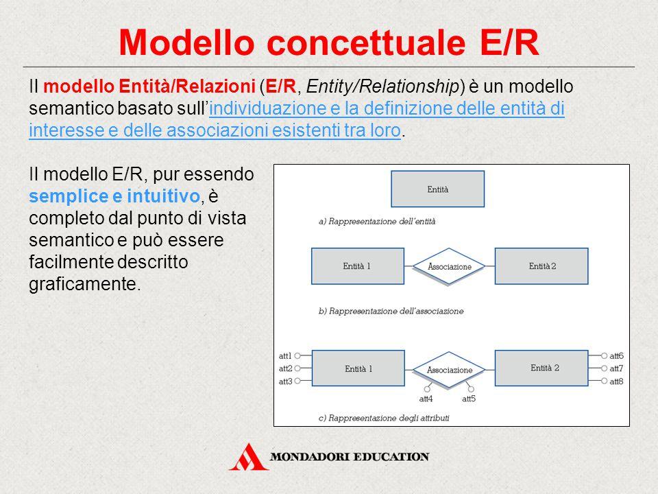 Modello concettuale E/R Il modello Entità/Relazioni (E/R, Entity/Relationship) è un modello semantico basato sull'individuazione e la definizione dell