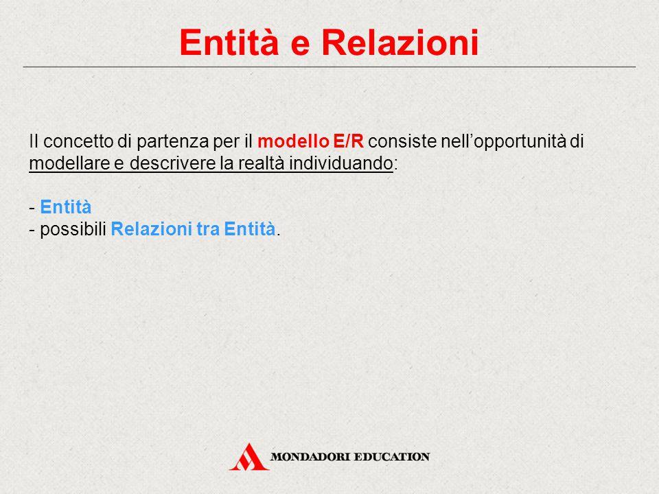 Entità e Relazioni Il concetto di partenza per il modello E/R consiste nell'opportunità di modellare e descrivere la realtà individuando: - Entità - p