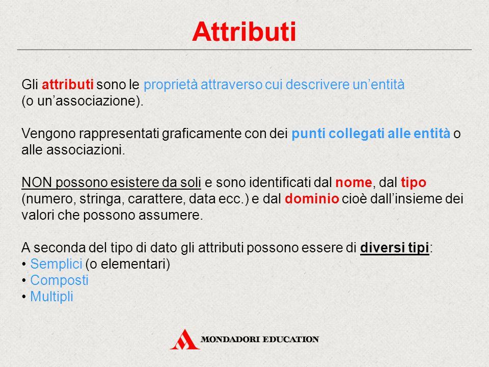 Attributi Gli attributi sono le proprietà attraverso cui descrivere un'entità (o un'associazione). Vengono rappresentati graficamente con dei punti co