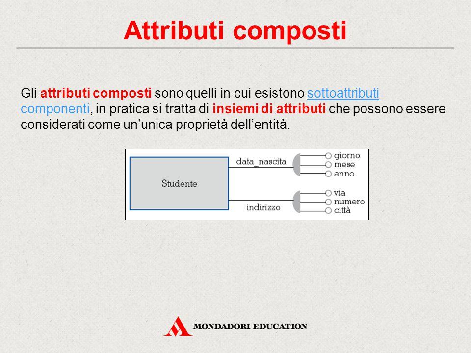 Attributi composti Gli attributi composti sono quelli in cui esistono sottoattributi componenti, in pratica si tratta di insiemi di attributi che poss