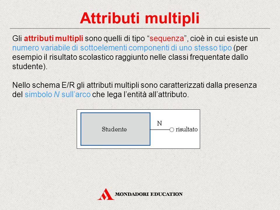 """Attributi multipli Gli attributi multipli sono quelli di tipo """"sequenza"""", cioè in cui esiste un numero variabile di sottoelementi componenti di uno st"""