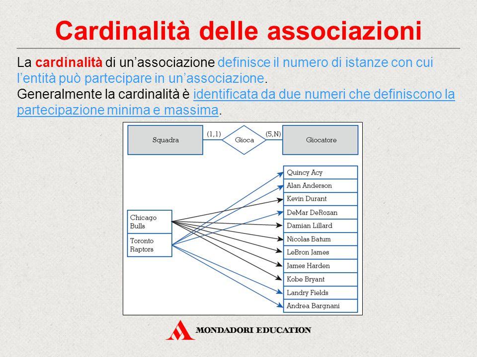 Cardinalità delle associazioni La cardinalità di un'associazione definisce il numero di istanze con cui l'entità può partecipare in un'associazione. G