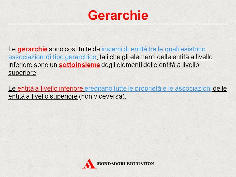 Gerarchie Le gerarchie sono costituite da insiemi di entità tra le quali esistono associazioni di tipo gerarchico, tali che gli elementi delle entità