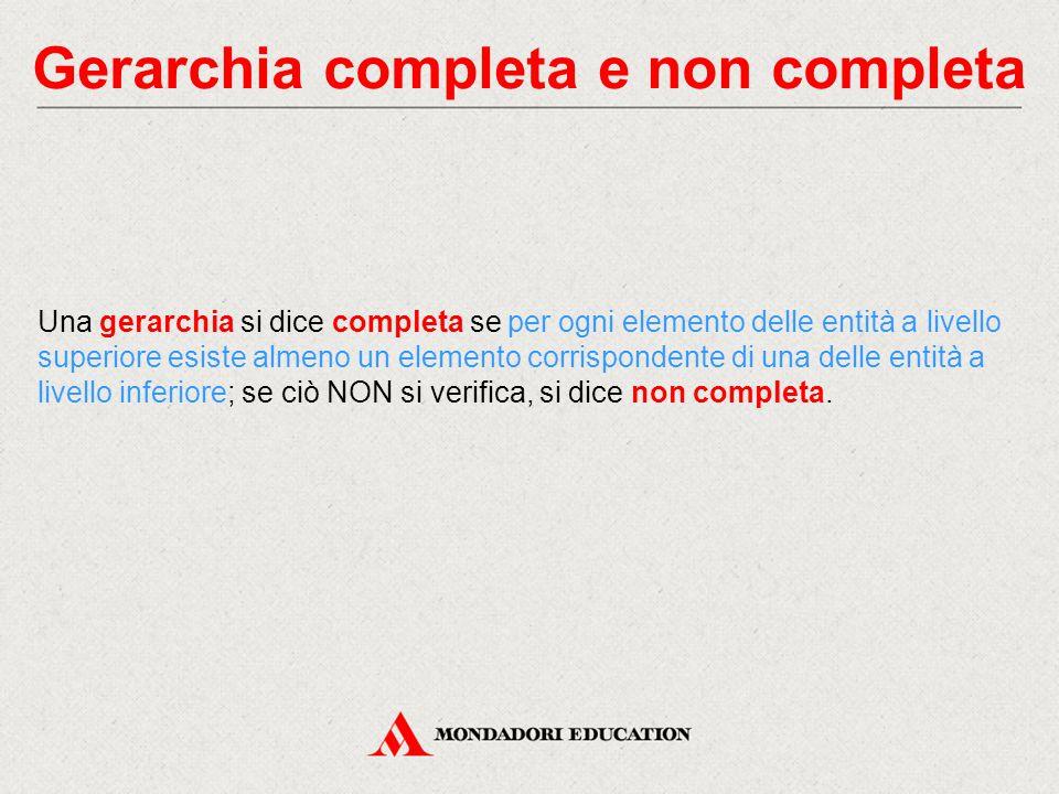 Gerarchia completa e non completa Una gerarchia si dice completa se per ogni elemento delle entità a livello superiore esiste almeno un elemento corri