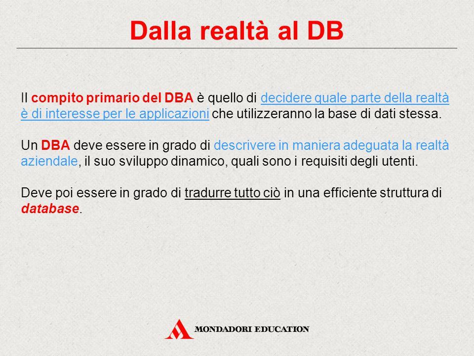 Dalla realtà al DB Il compito primario del DBA è quello di decidere quale parte della realtà è di interesse per le applicazioni che utilizzeranno la b