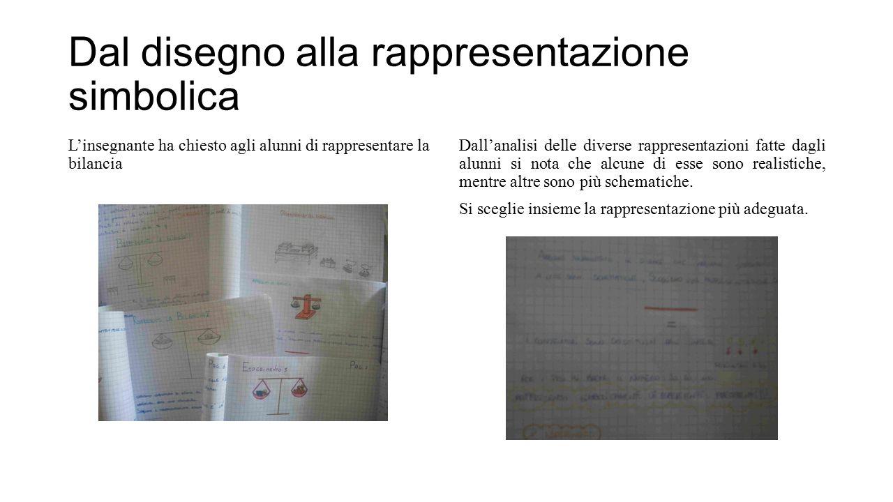 Dal disegno alla rappresentazione simbolica L'insegnante ha chiesto agli alunni di rappresentare la bilancia Dall'analisi delle diverse rappresentazio