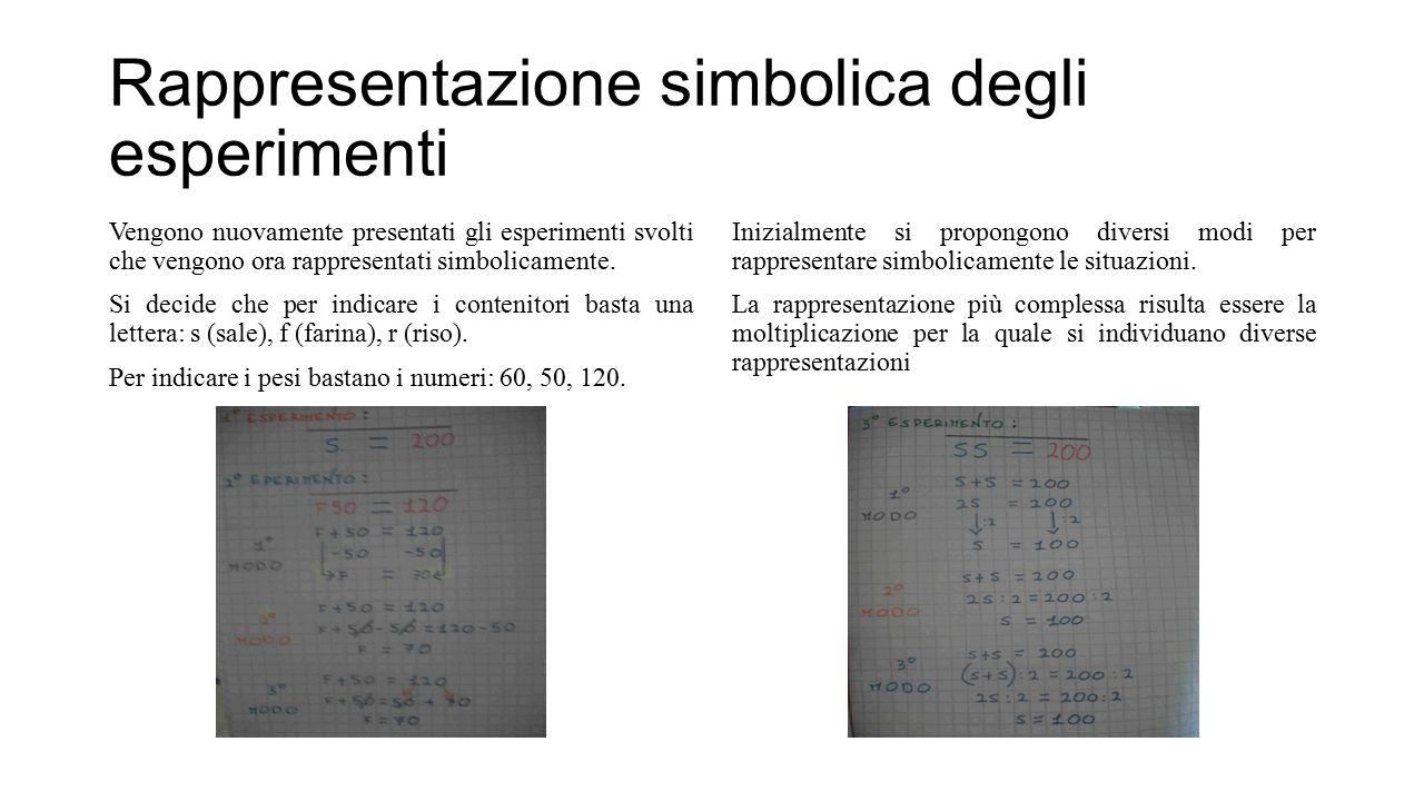 Rappresentazione simbolica degli esperimenti Vengono nuovamente presentati gli esperimenti svolti che vengono ora rappresentati simbolicamente. Si dec