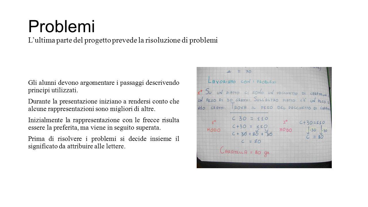 Problemi L'ultima parte del progetto prevede la risoluzione di problemi Gli alunni devono argomentare i passaggi descrivendo principi utilizzati.