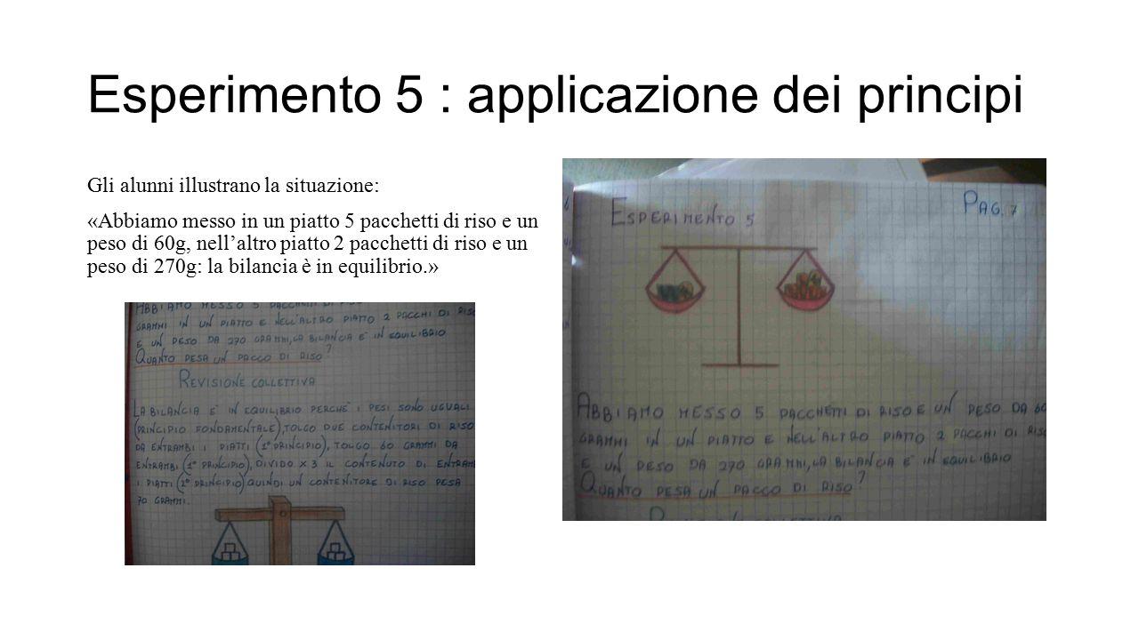 Esperimento 5 : applicazione dei principi Gli alunni illustrano la situazione: «Abbiamo messo in un piatto 5 pacchetti di riso e un peso di 60g, nell'