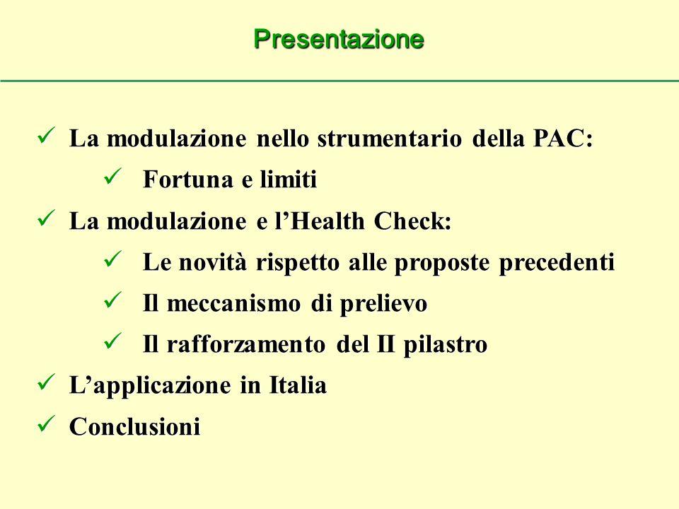 La modulazione nello strumentario della PAC: La modulazione nello strumentario della PAC: Fortuna e limiti Fortuna e limiti La modulazione e l'Health Check: La modulazione e l'Health Check: Le novità rispetto alle proposte precedenti Le novità rispetto alle proposte precedenti Il meccanismo di prelievo Il meccanismo di prelievo Il rafforzamento del II pilastro Il rafforzamento del II pilastro L'applicazione in Italia L'applicazione in Italia Conclusioni Conclusioni Presentazione