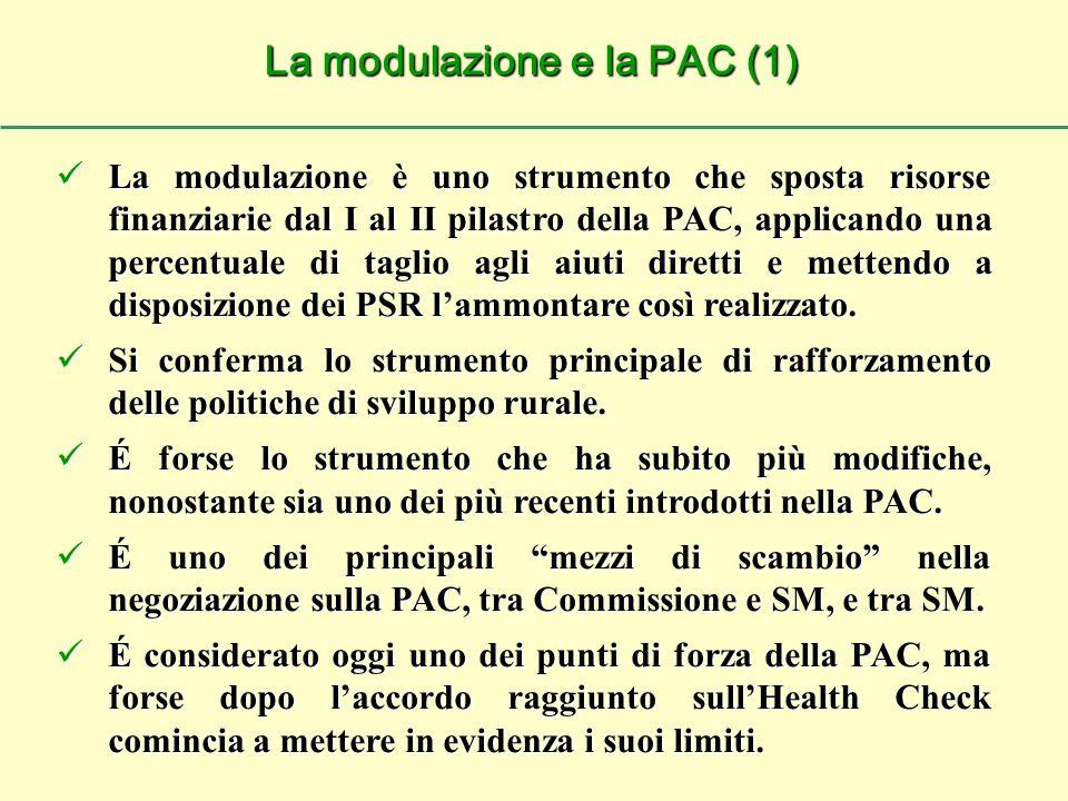 La modulazione è uno strumento che sposta risorse finanziarie dal I al II pilastro della PAC, applicando una percentuale di taglio agli aiuti diretti e mettendo a disposizione dei PSR l'ammontare così realizzato.