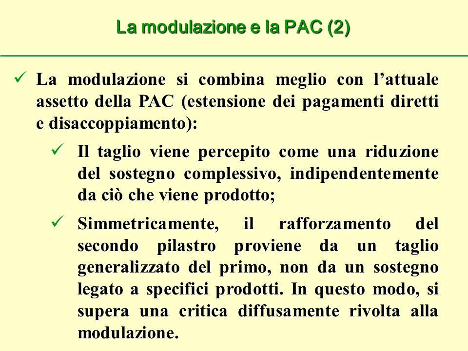 La modulazione si combina meglio con l'attuale assetto della PAC (estensione dei pagamenti diretti e disaccoppiamento): La modulazione si combina meglio con l'attuale assetto della PAC (estensione dei pagamenti diretti e disaccoppiamento): Il taglio viene percepito come una riduzione del sostegno complessivo, indipendentemente da ciò che viene prodotto; Il taglio viene percepito come una riduzione del sostegno complessivo, indipendentemente da ciò che viene prodotto; Simmetricamente, il rafforzamento del secondo pilastro proviene da un taglio generalizzato del primo, non da un sostegno legato a specifici prodotti.