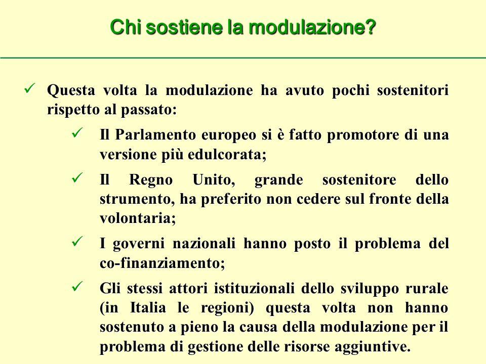 Il gettito in Italia (2)