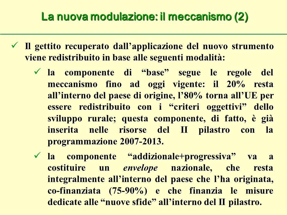 La modulazione è ancora uno strumento chiave della PAC, ma forse il rafforzamento del II pilastro a danno del I ha perso oggi parte del suo senso.