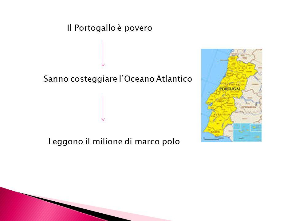 Il Portogallo è povero Leggono il milione di marco polo Sanno costeggiare l'Oceano Atlantico