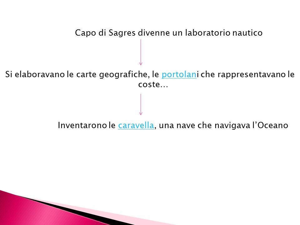 Capo di Sagres divenne un laboratorio nautico Si elaboravano le carte geografiche, le portolani che rappresentavano leportolan coste… Inventarono le caravella, una nave che navigava l'Oceanocaravella