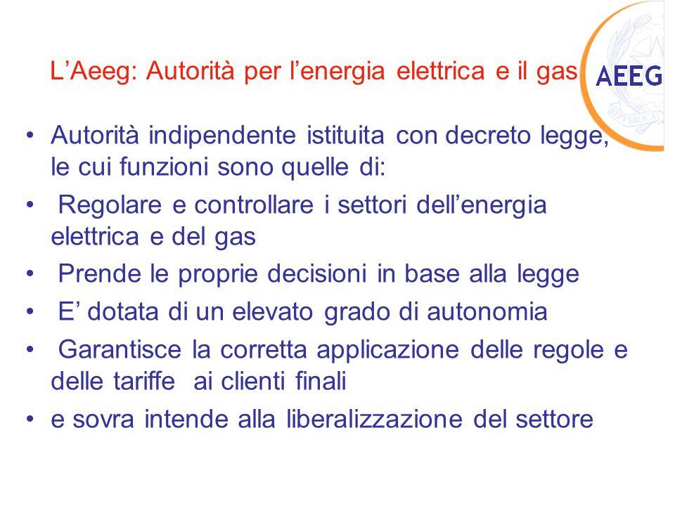 AEEG Autorità per l'Energia Elettrica e il Gas Autorità indipendente istituita con decreto legge, le cui funzioni sono quelle di: Regolare e controlla