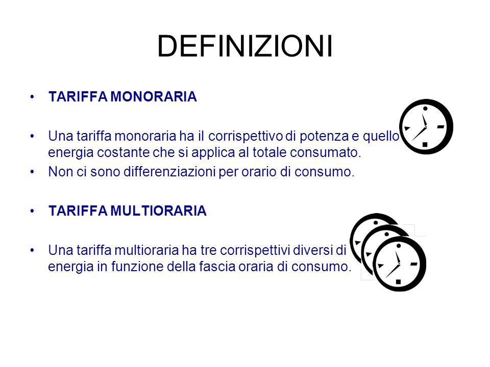 DEFINIZIONI TARIFFA MONORARIA Una tariffa monoraria ha il corrispettivo di potenza e quello di energia costante che si applica al totale consumato. No