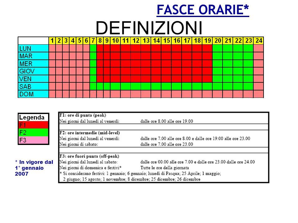 DEFINIZIONI FASCE ORARIE* * In vigore dal 1° gennaio 2007