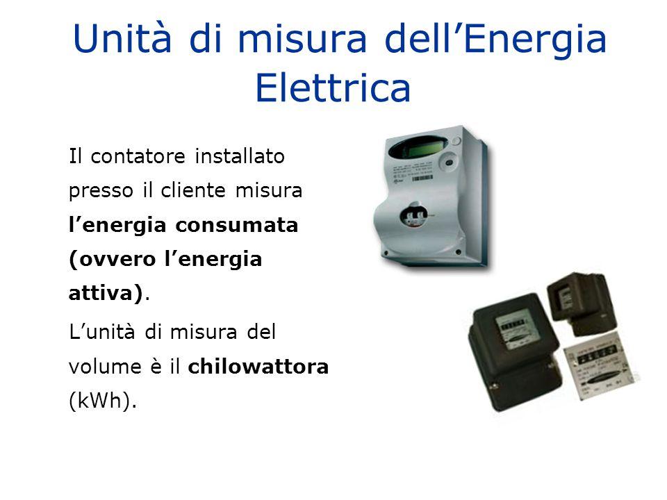 Unità di misura dell'Energia Elettrica Il contatore installato presso il cliente misura l'energia consumata (ovvero l'energia attiva). L'unità di misu