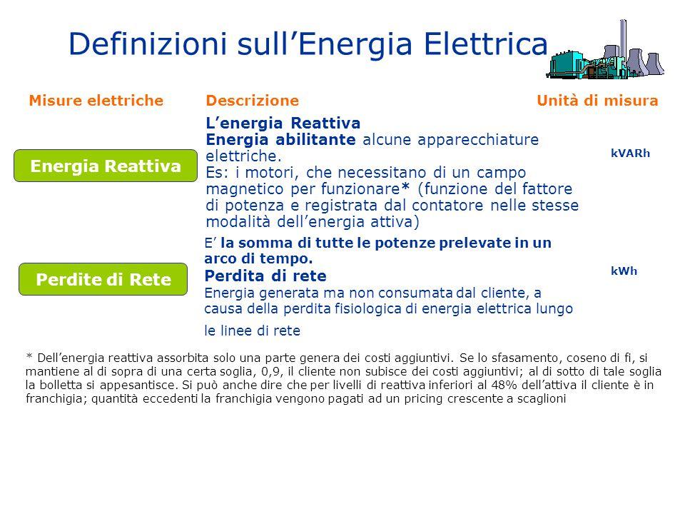 Definizioni sull'Energia Elettrica Misure elettricheDescrizione Unità di misura Perdite di Rete L'energia Reattiva Energia abilitante alcune apparecch