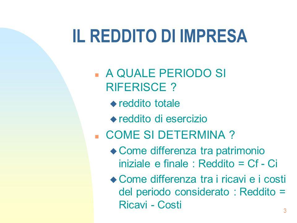 4 REDDITO TOTALE n E' il reddito prodotto durante l'intera vita dell'azienda, dal momento della sua apertura a quello della cessazione definitiva.