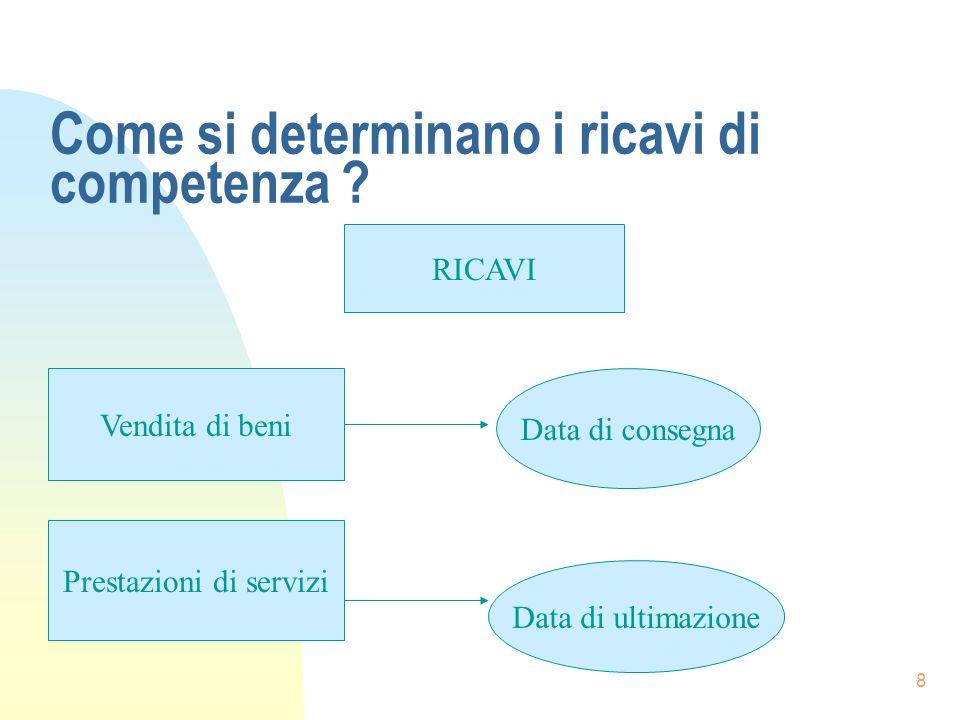 8 Come si determinano i ricavi di competenza ? RICAVI Vendita di beni Prestazioni di servizi Data di consegna Data di ultimazione