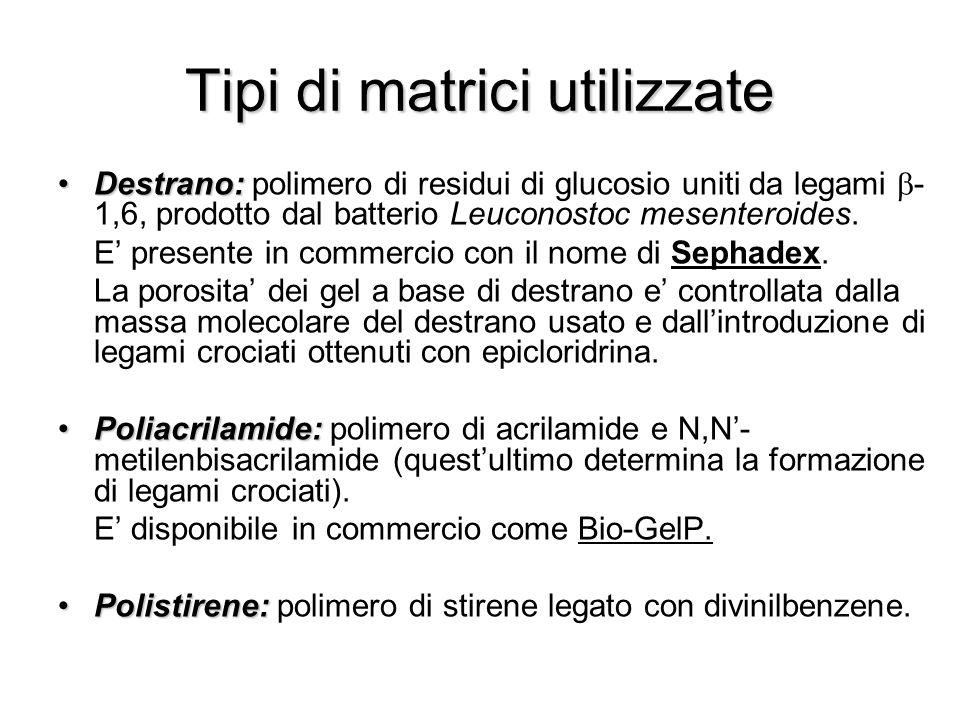 Tipi di matrici utilizzate Destrano:Destrano: polimero di residui di glucosio uniti da legami  - 1,6, prodotto dal batterio Leuconostoc mesenteroides