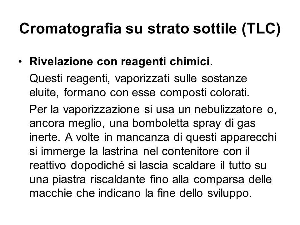 Cromatografia su strato sottile (TLC) Rivelazione con reagenti chimici. Questi reagenti, vaporizzati sulle sostanze eluite, formano con esse composti