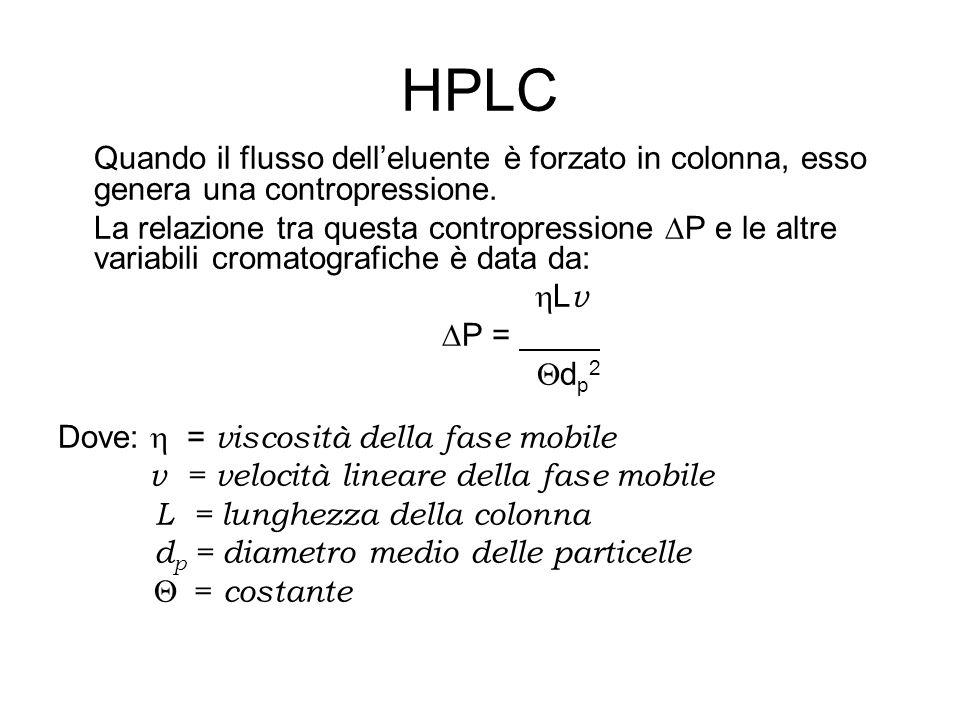 HPLC Quando il flusso dell'eluente è forzato in colonna, esso genera una contropressione. La relazione tra questa contropressione  P e le altre varia